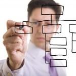 Organization chart — Stock Photo