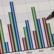 Data charts on the computer — Stock Photo