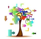 多方向の木 — ストックベクタ