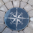 Compass directions wind rose — Stockfoto