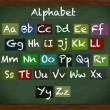 Stock Photo: Lowercase and uppercase alphabet