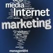 Stok fotoğraf: Internet marketing text cloud