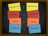 Personality inventory — Stock Photo