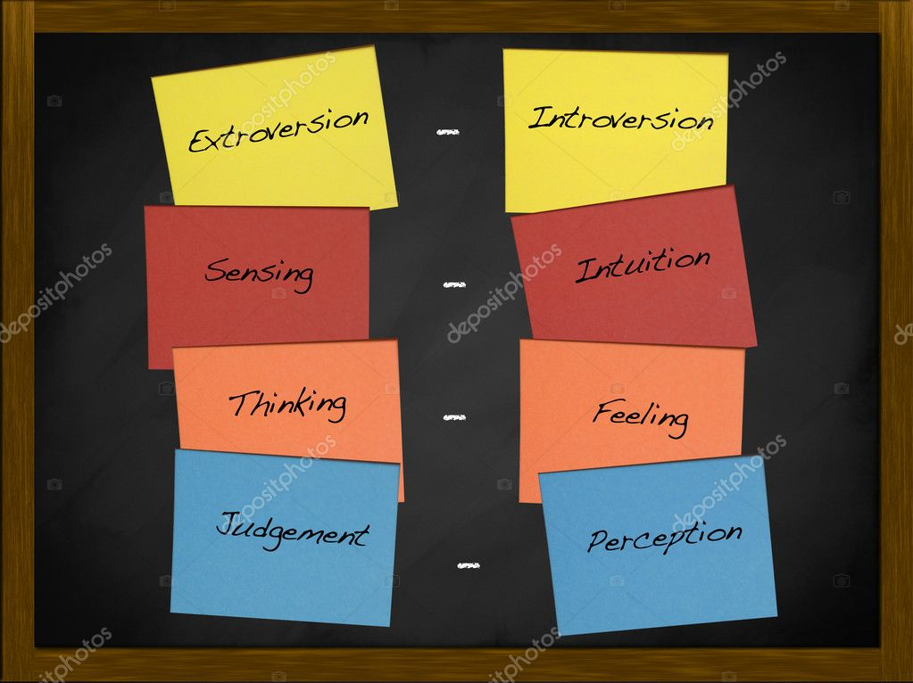 Personality inventory listed on a blackboard  Stock Photo #9622217
