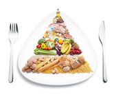 Food pyramid on plate — Stock Photo