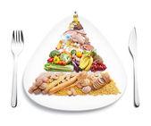 Food pyramid on plate — Stock Photo