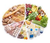 Gráfico de la pirámide alimenticia — Foto de Stock