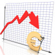 Crash diagram and limping sign of euro — Stock Photo