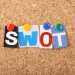 SWOT for Business Planning — Stock Photo