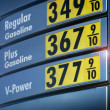 Gas prices - Stock Photo
