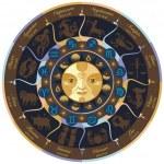 Horoscope Wheel — Stock Vector