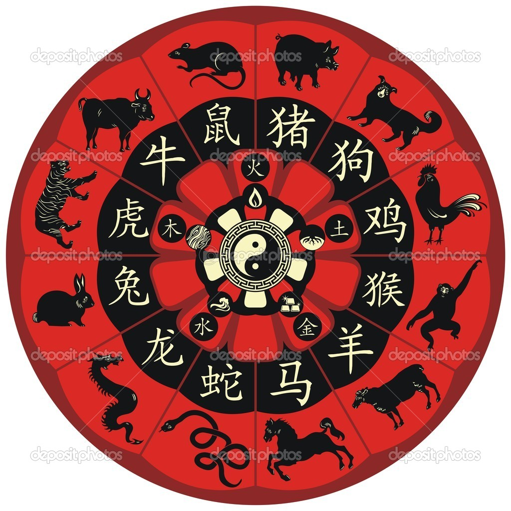 depositphotos_10502855-Chinese-zodiac-wheel.jpg