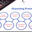 Closeup of planning process flowchart — 图库照片