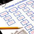 Closeup of strategy and methodology with project processes — Stock Photo