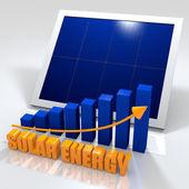 Renewable energy, solar panel with chart — Stock Photo