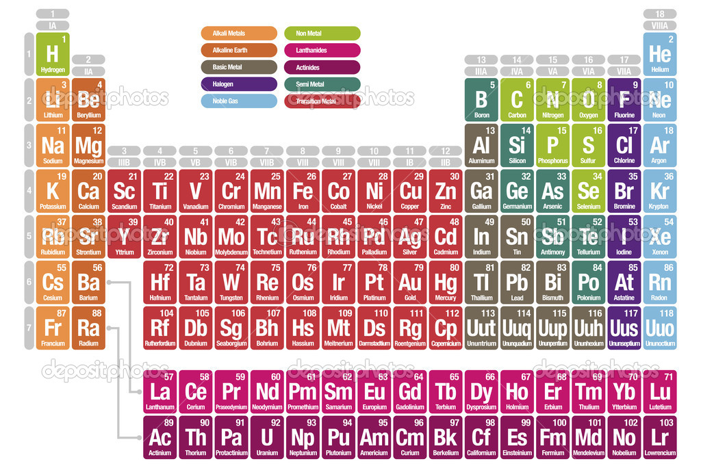 Periodic table of the elements. Vector illustration.  Stock Vector #8802619