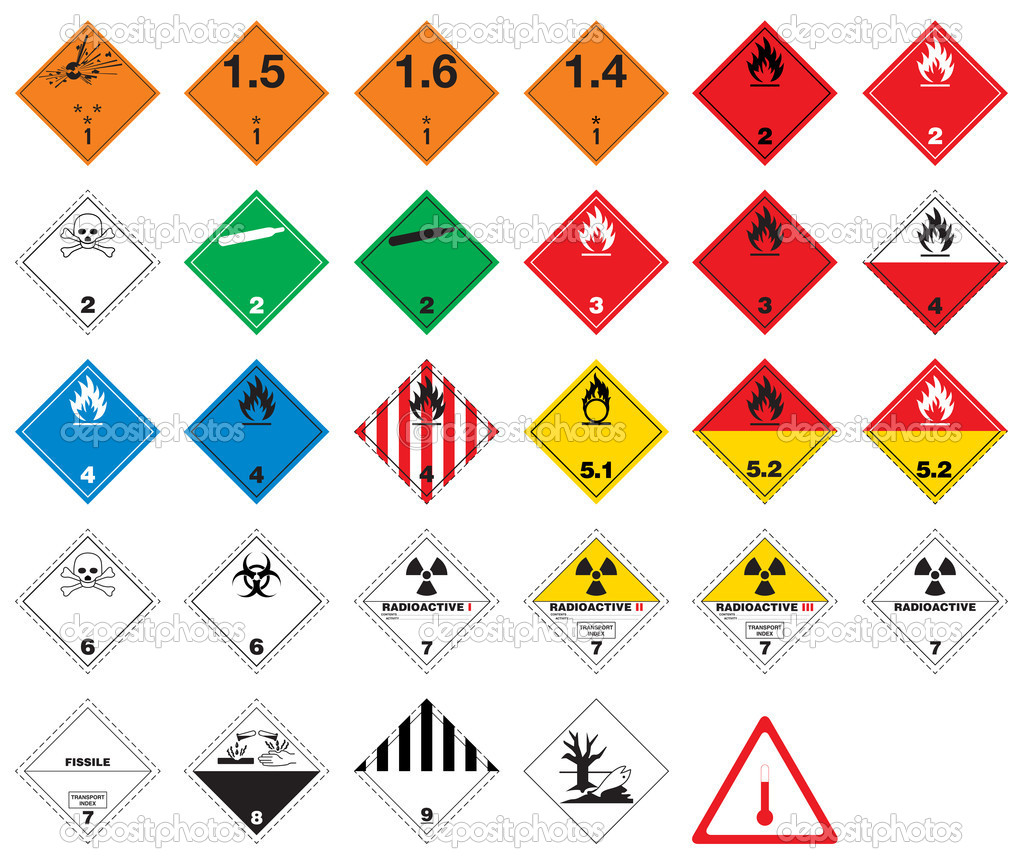 Hazardous pictograms