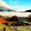 Clouds over Derwent Water — Stock Photo #10171301