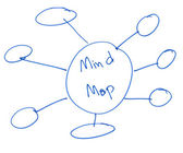 Mind map — Stock Photo
