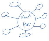 Mind map — Stock Photo