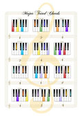 Piano Keys - Major Triad Chords — Stock Vector