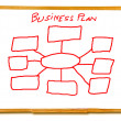 The Drawing business plan on white board isolated on white  back — Stock Photo