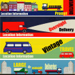 Retro Auto Delivery Web Banners — Stock Vector