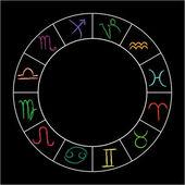 Horoscope chart — Stock Vector