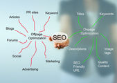 SEO mind mapping over business woman hand — Stock Photo