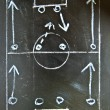 Football (soccer) tactics drawing on chalkboard, 4-4-2 formation. — Stock Photo