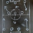 Football (soccer) tactics drawing on chalkboard, 4-3-3 formation. — Stock Photo