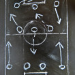 Football (soccer) tactics drawing on chalkboard, 4-3-3 formation. - Stock Photo