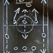 Stock Photo: Football (soccer) tactics drawing on chalkboard, 5-3-2 formation.