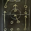 Football (soccer) tactics drawing on chalkboard, 4-2-3-1 deep formation. — Stock Photo