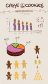 Hand-drawn cake and cookies infographics — Stock Vector