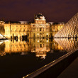 Louvre Museum — Stock Photo #9572106