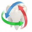 Teeth protection 3d concept — Stock Photo #9979264