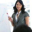 Young businesswoman giving a presentation — Stock Photo