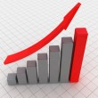 Business graph. — Stock Photo