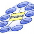 Stock Photo: Organizational business chart