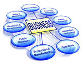 Organizational business chart — Stock Photo