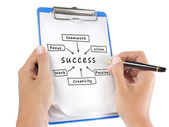 Success flow chart hand write on clipboard — Stockfoto