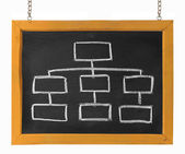 Diagram on a blackboard — Stockfoto