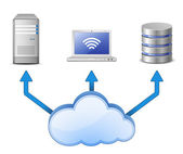 Server database and laptop connected to cloud computing network Cloud Computing Concept Vector Illustration