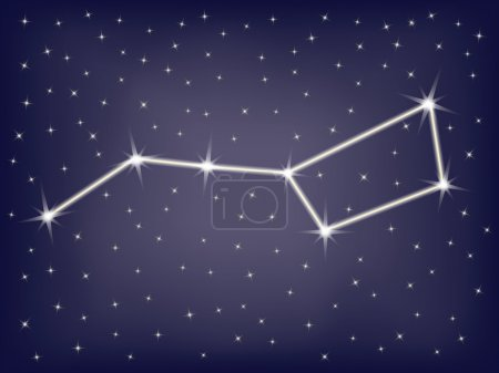 Постер, плакат: Constellation Ursa Major, холст на подрамнике