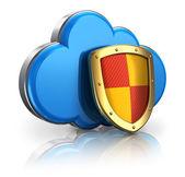 Cloud výpočetních a paměťových bezpečnostní koncepce