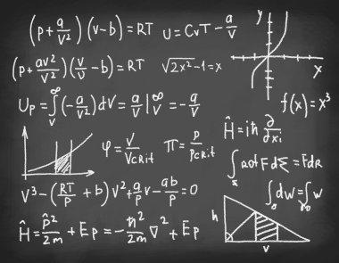 Equations on blackboard.