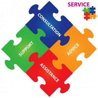 Vector illustration of puzzles with words on the topic of service. stock vector