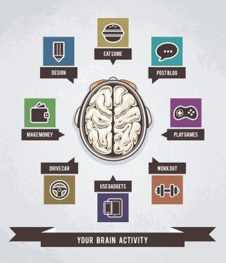 Brain activity infographics illustration