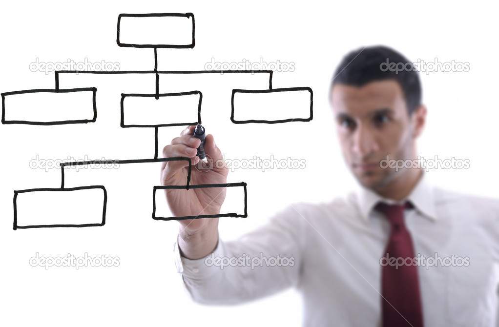 Business man draw chart with marker